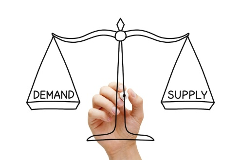 Image result for Supply and Demand